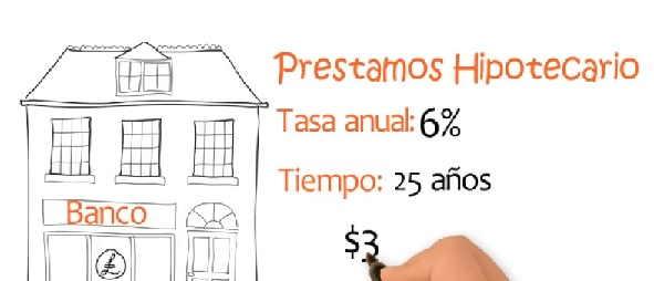 Diferencia Préstamos e hipotecas